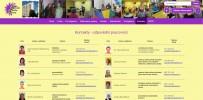 reference Sociální služby Semily
